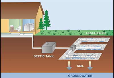 septic-system-diagram